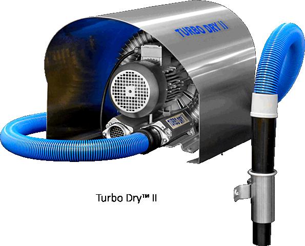 Self Serve Car Wash Dryer Turbo Dry Carolina Pride Carwash